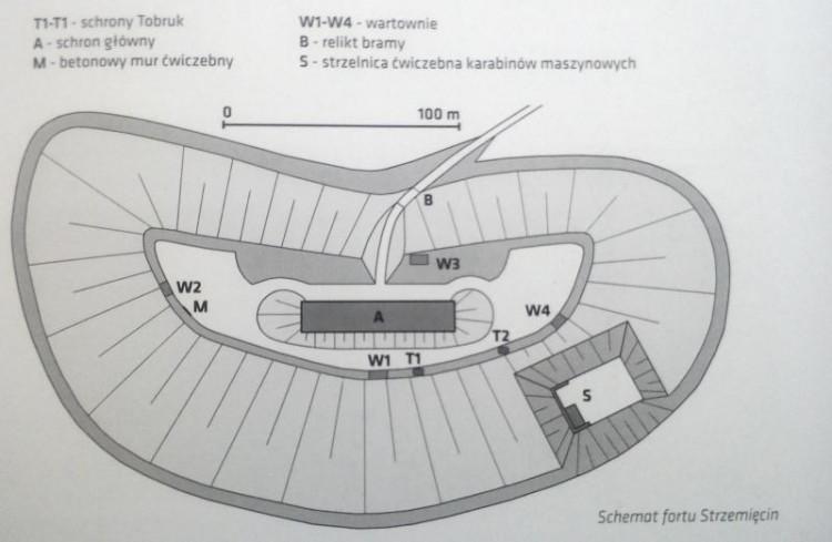Twierdza Grudziądz - Fort Strzemięcin